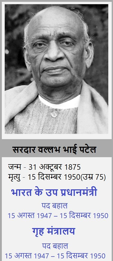 Sardar Ballabh Bhai Patel Biography
