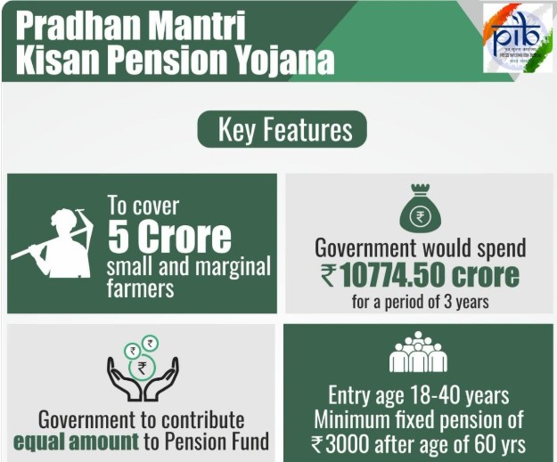 kisan pension yojana main points